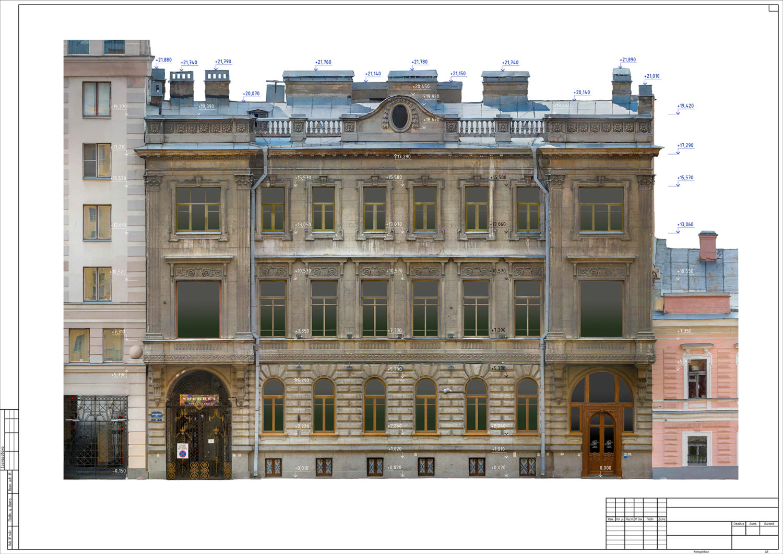 Фасад особняка Нейдгартов